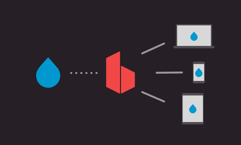 Using BrowserSync with Drupal 8 | Aten Design Group
