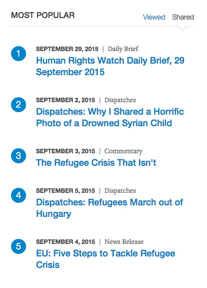 Screenshot of the most shared content block from hrw.org